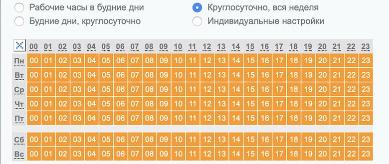 Модуль таргетированной рекламы Promopult